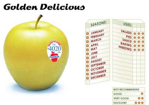 golden_delicious_full